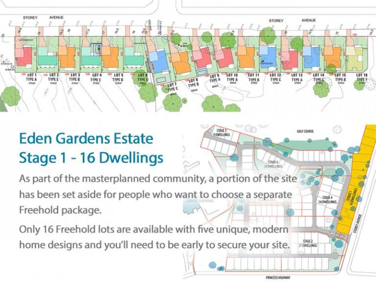 Eden Gardens Estate