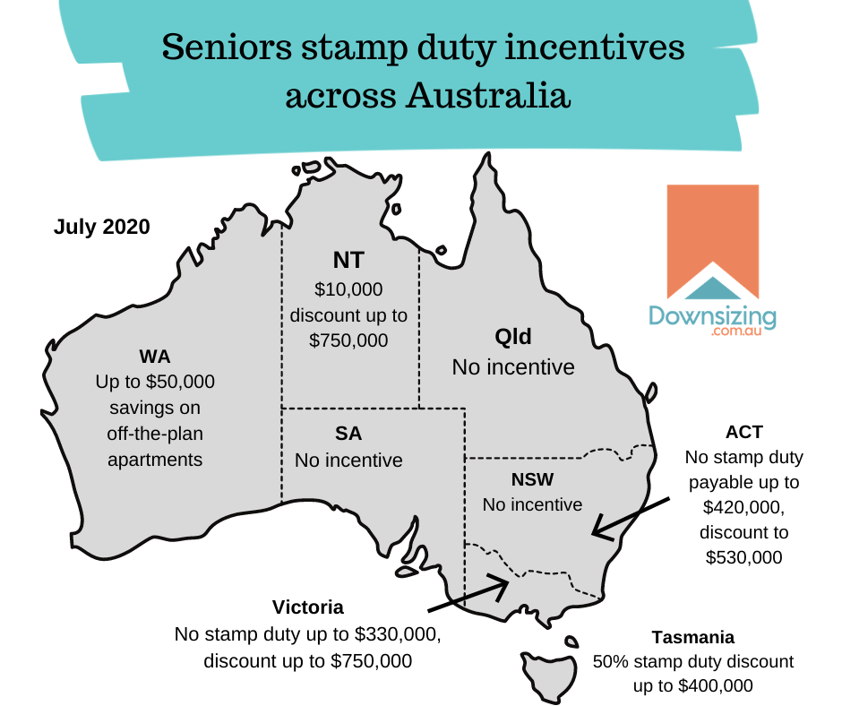 seniors stamp duty incentives